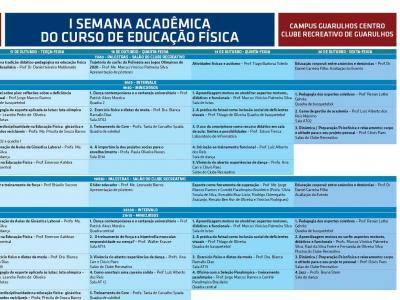 Banner da Semana Acadêmica de Educação Física